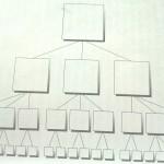 Buchseite mit grafischer Darstellung einer Pyramidenstruktur, bestehend aus Boxen